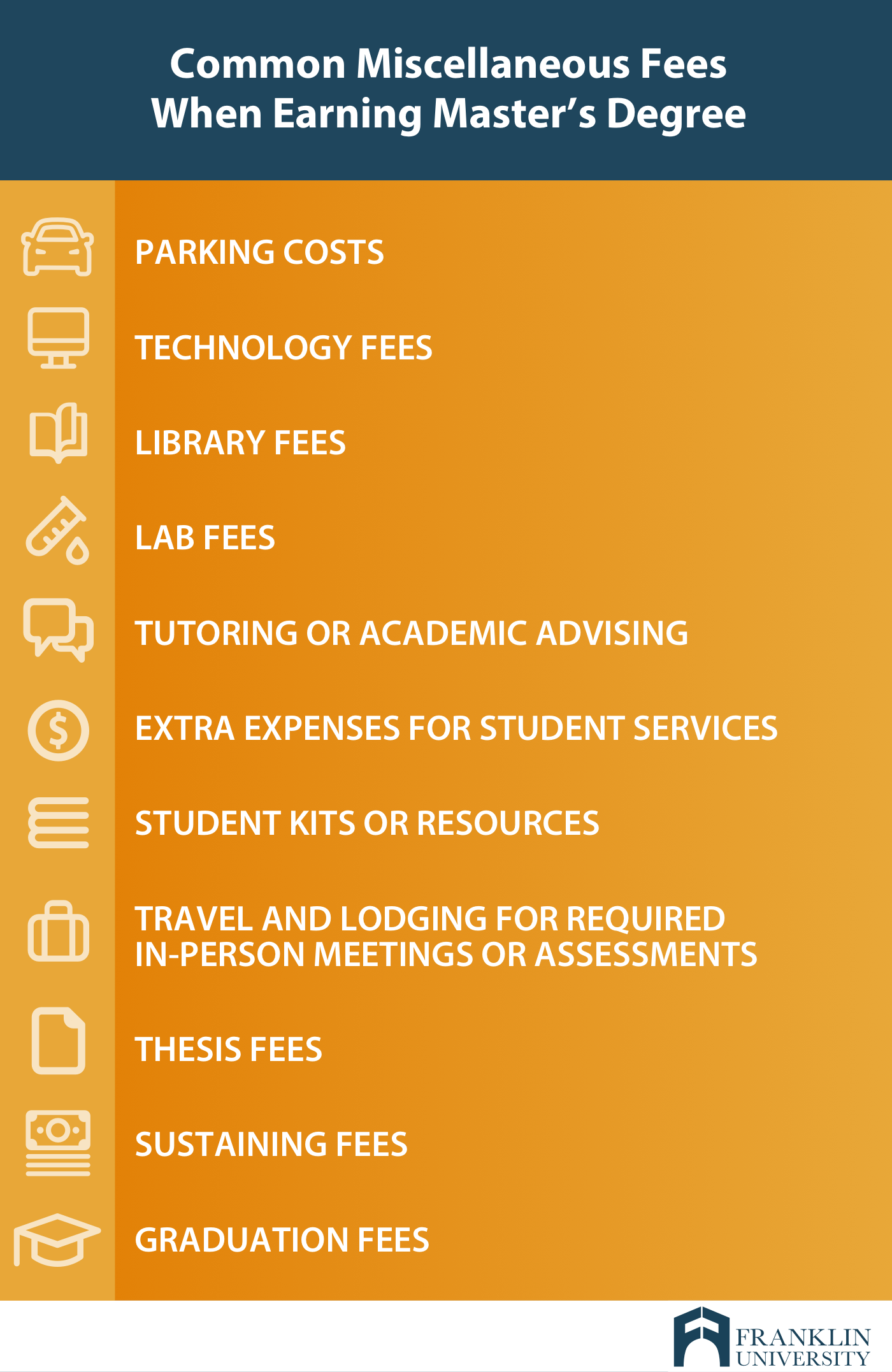 graphic describes the common miscellaneous fees when earning a masters degree