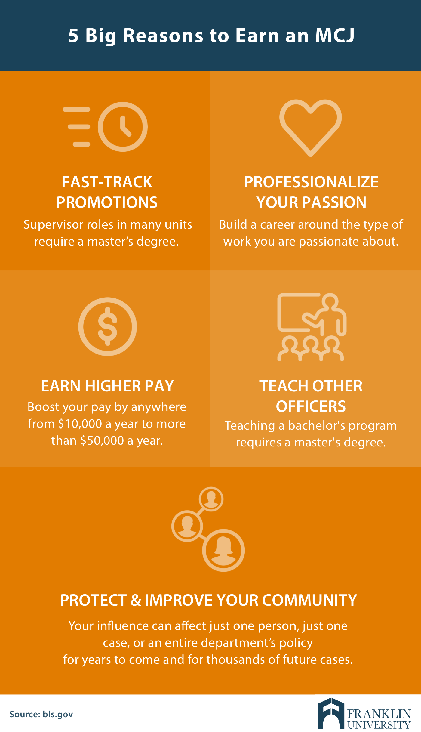 graphic describes 5 big reasons to earn an MCJ