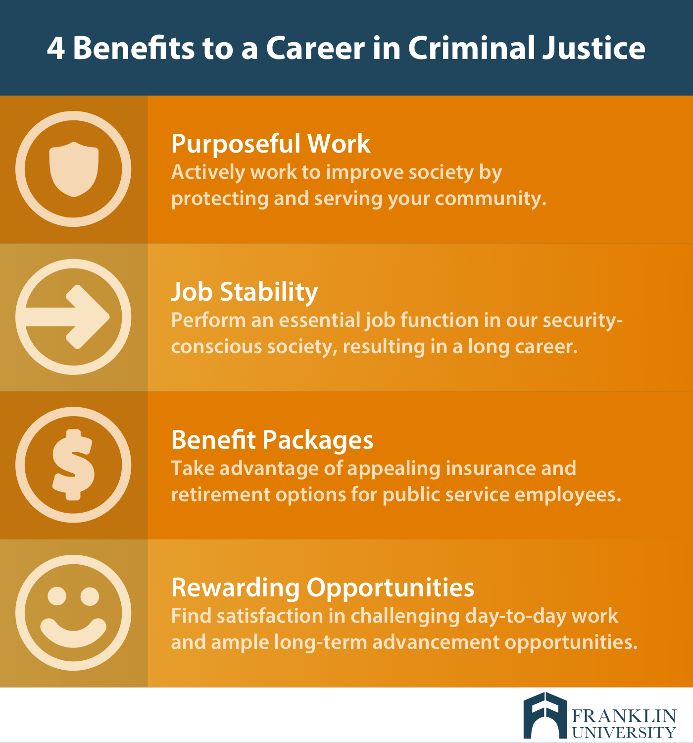 graphic describes 4 benefits to a career in criminal justice