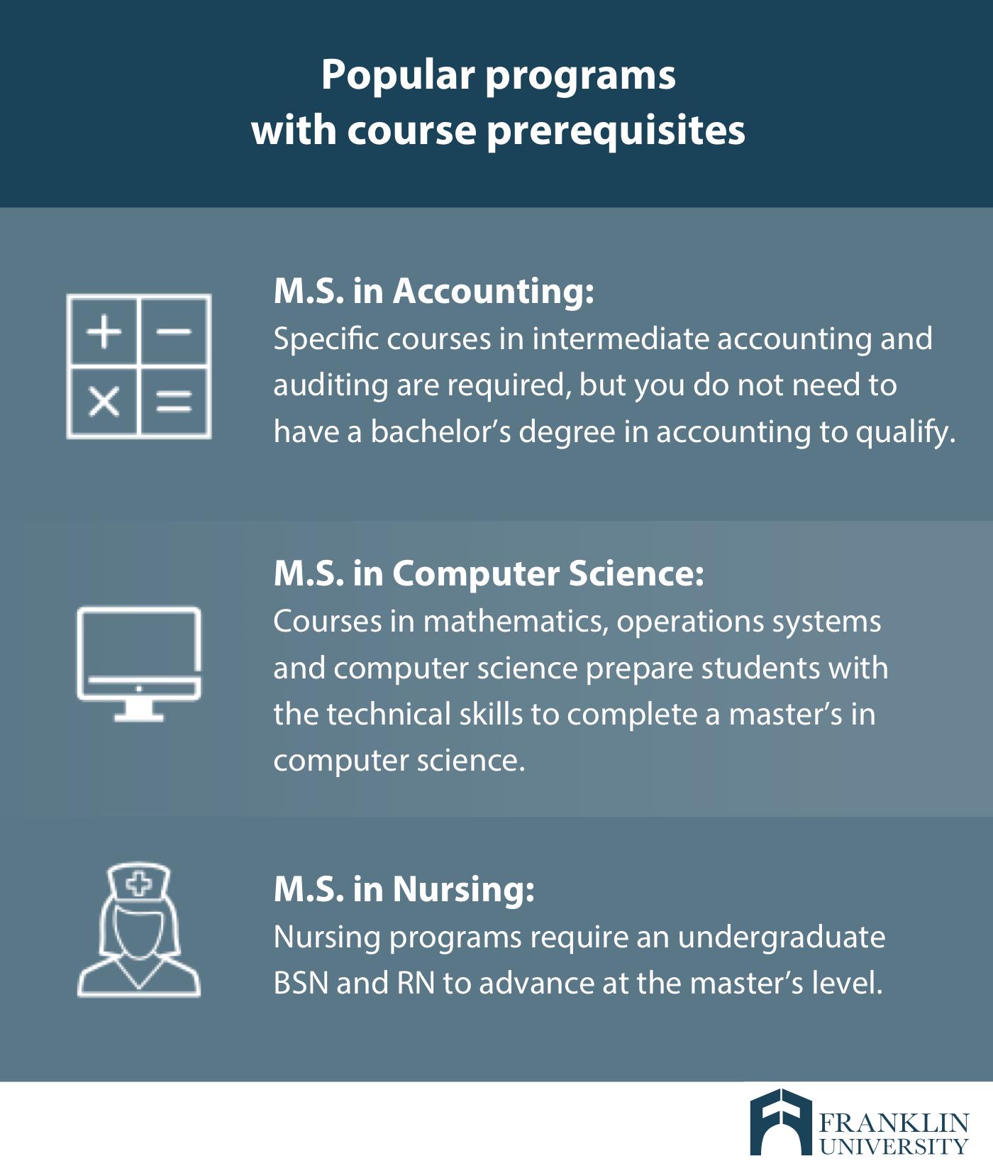Master's Degree Requirements: Eligibility, Prerequisites & Tips