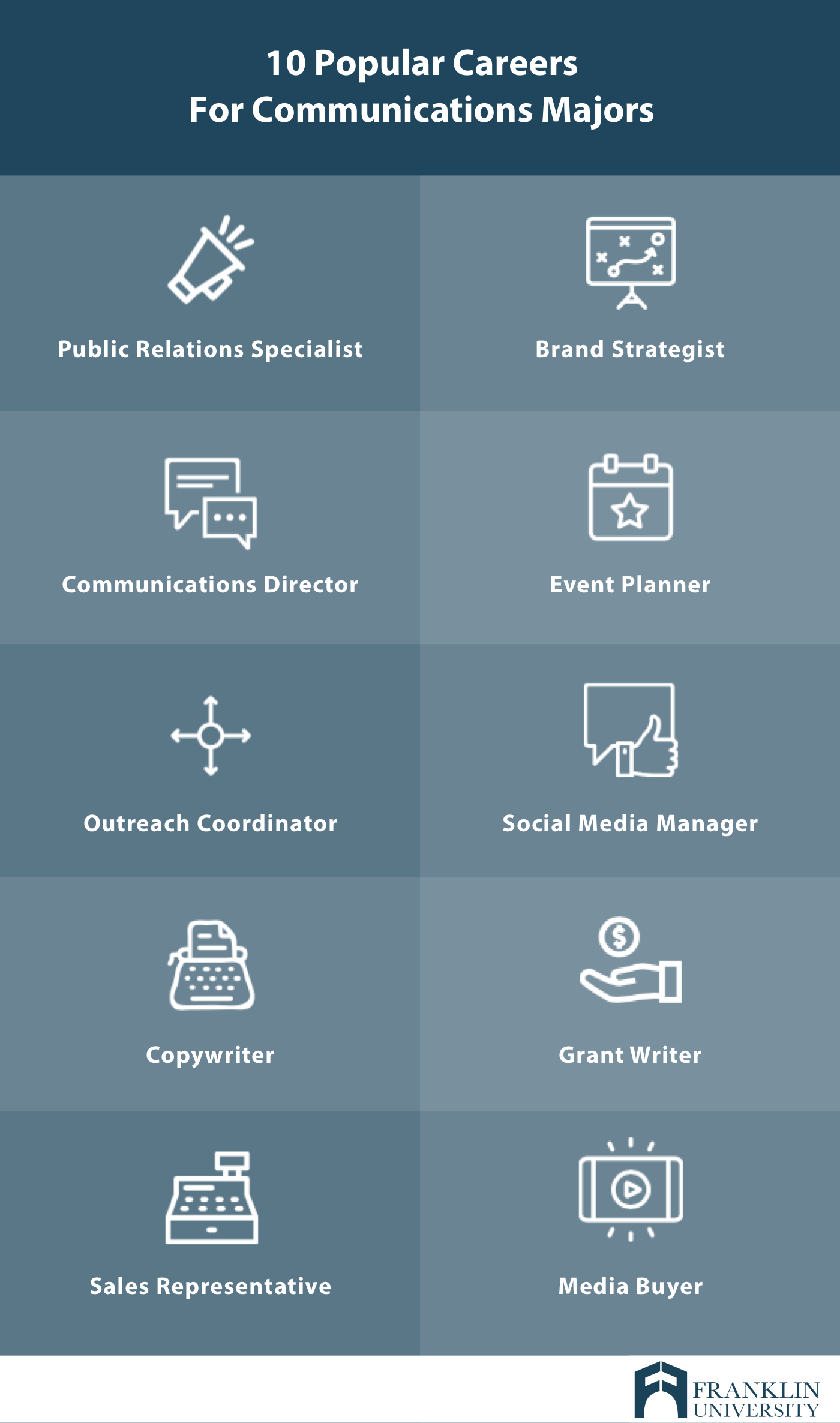 graphic describing 10 popular careers for communications majors
