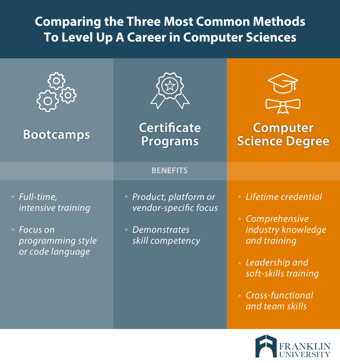 Comparing the Three Most Common Methods  To Level Up A Career in Computer Sciences .png