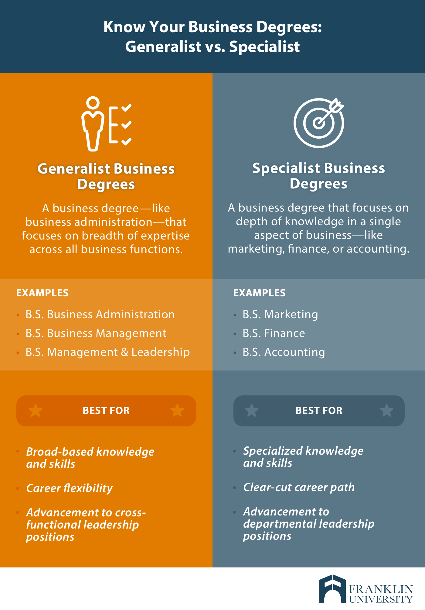 Is A Business Degree Worth It Separating Fact From Fiction