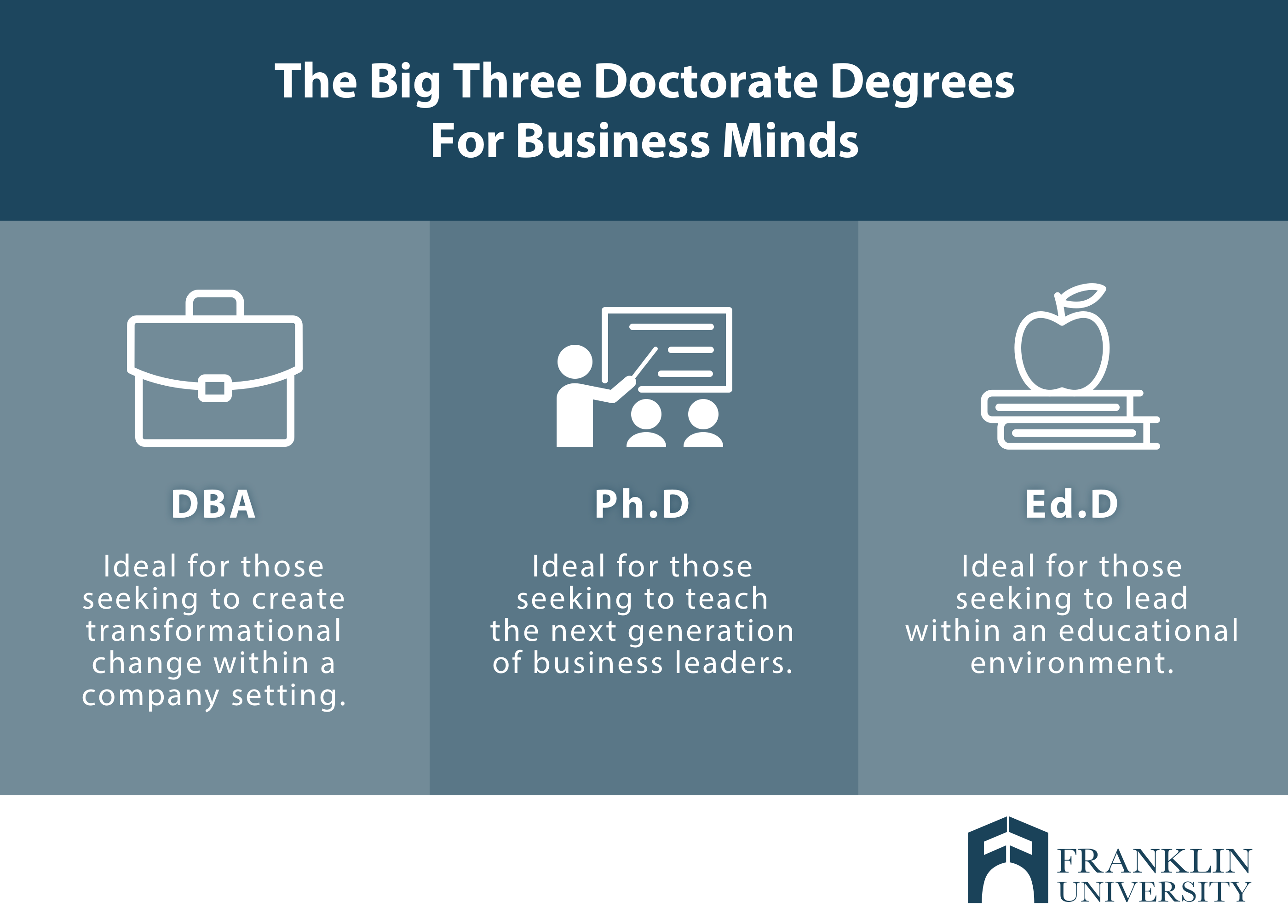 Best Doctorate Degree To Get