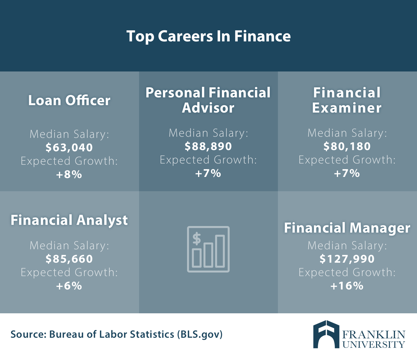 franklin_top careers in finance .png
