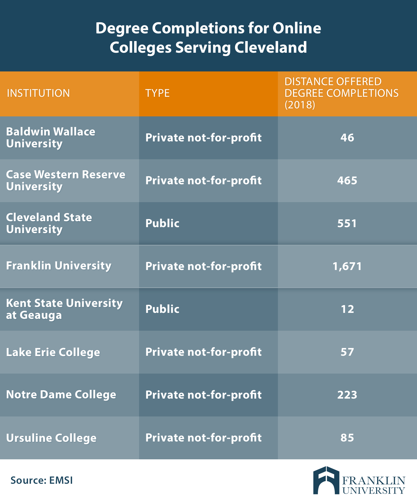online-colleges-cleveland1.png