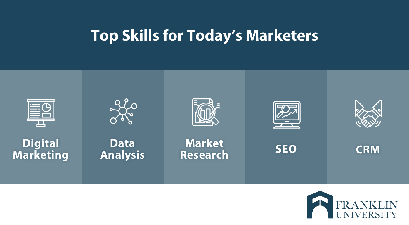 top skills marketer.png