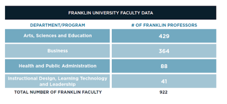 saudi-electronic-faculty-data.PNG